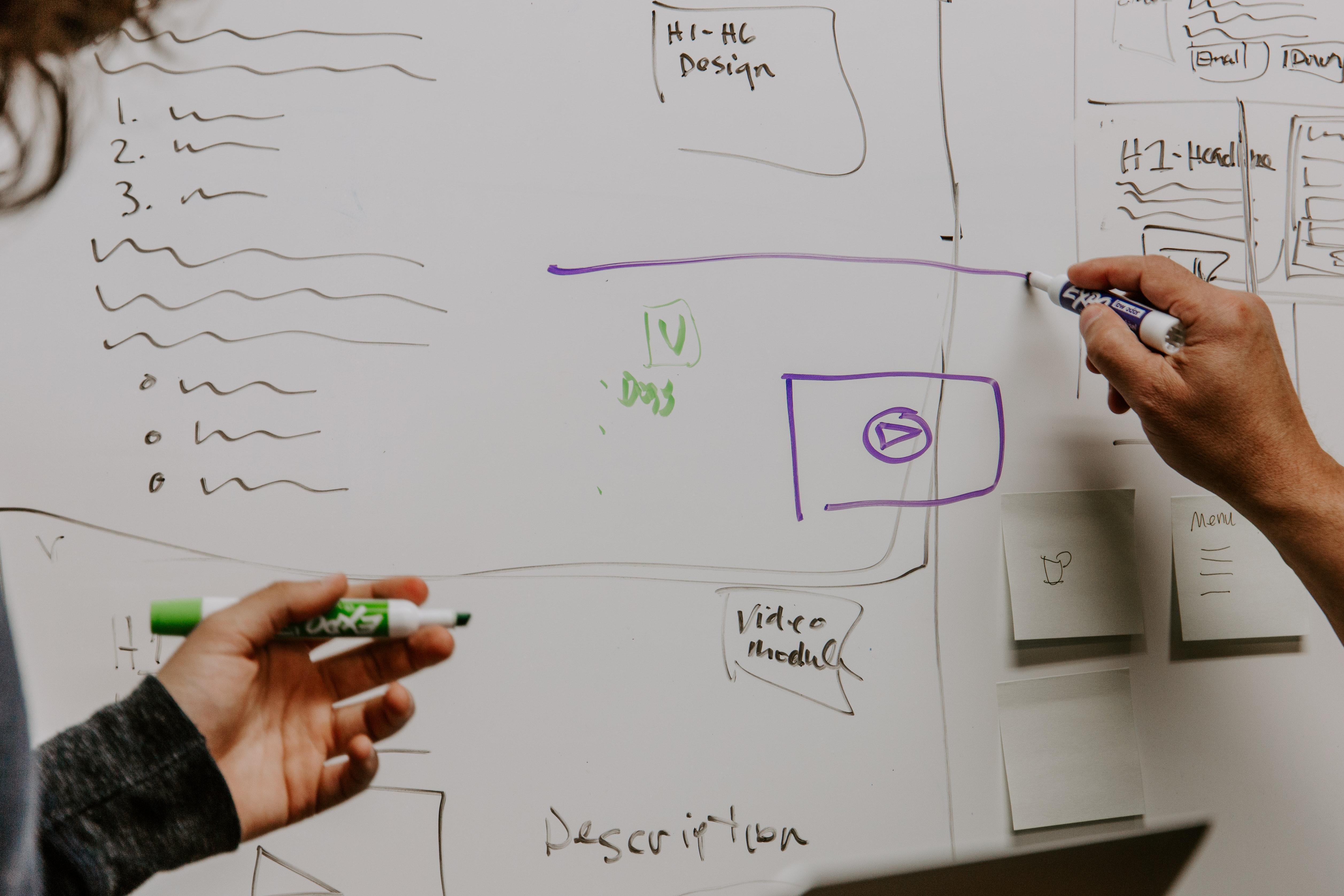 Choosing a Product Development Strategy